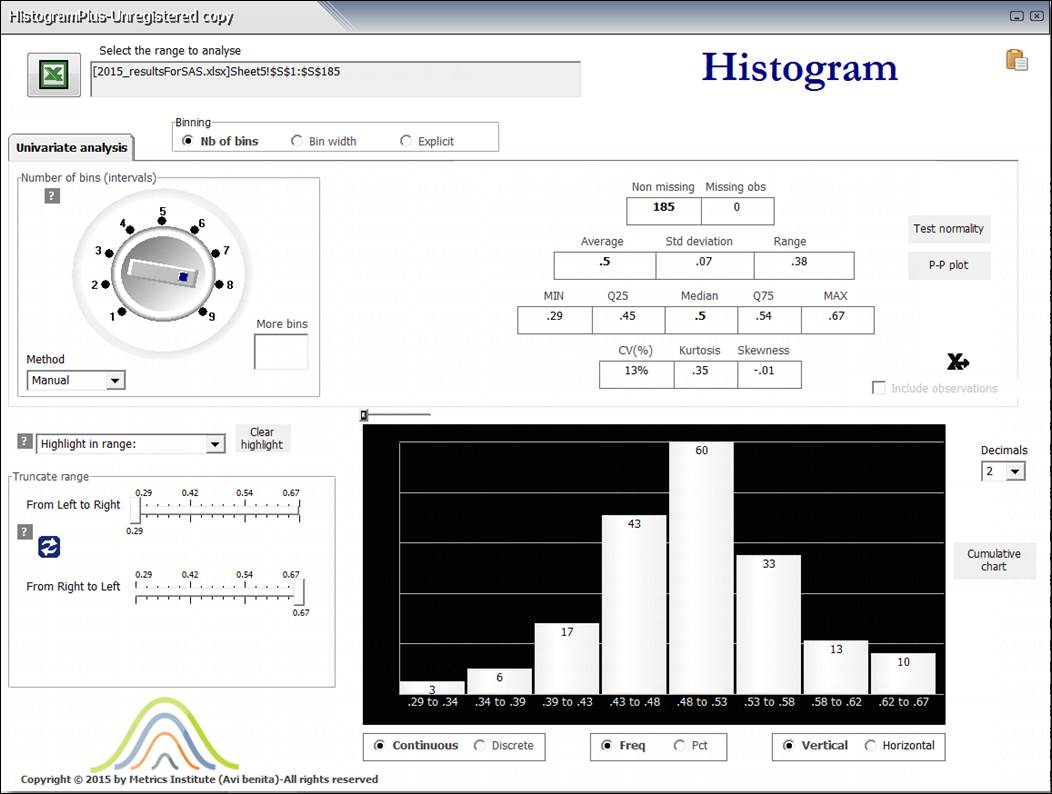 Probably the histogram maker ever made!